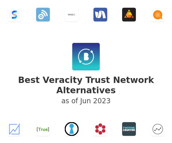 Best Beacon Alternatives