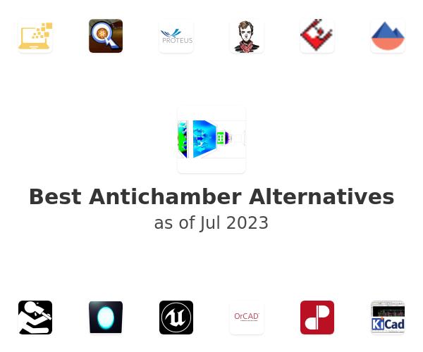 Best Antichamber Alternatives