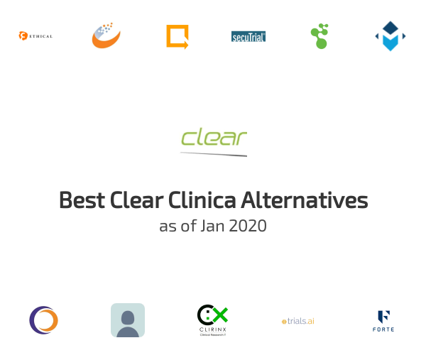 Best Clear Clinica Alternatives