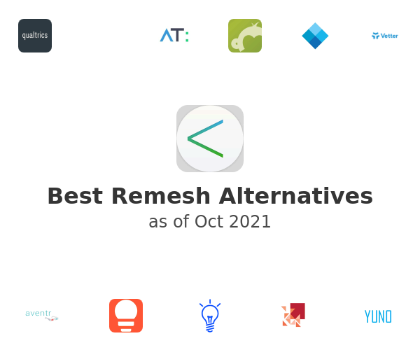 Best Remesh Alternatives