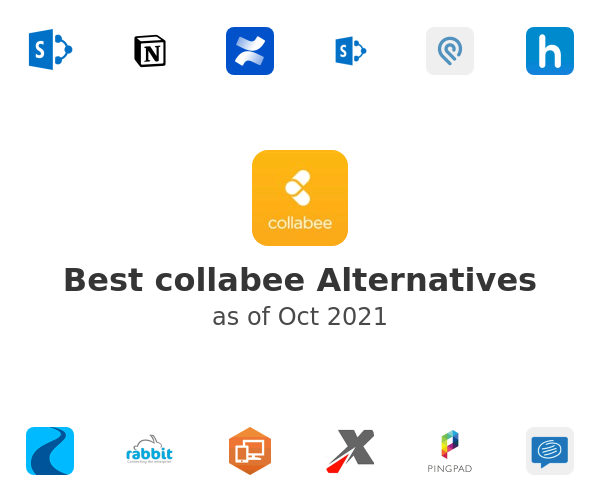 Best collabee Alternatives