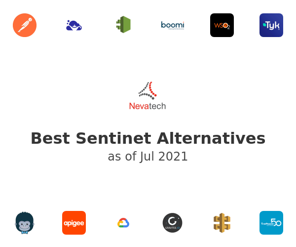 Best Sentinet Alternatives