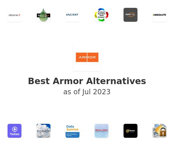 Best Armor Alternatives
