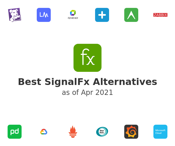 Best SignalFx Alternatives