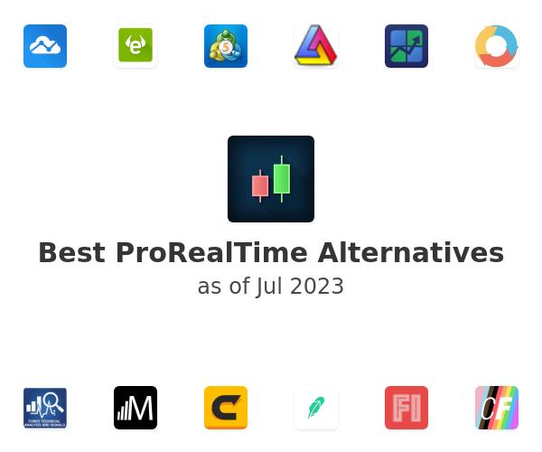 Best ProRealTime Alternatives