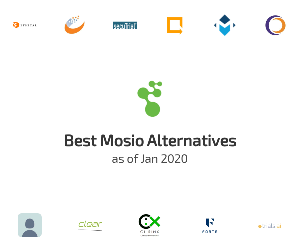 Best Mosio Alternatives