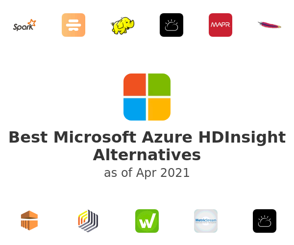 Best Microsoft Azure HDInsight Alternatives