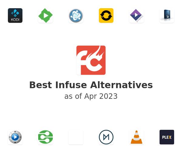 Best Infuse Alternatives