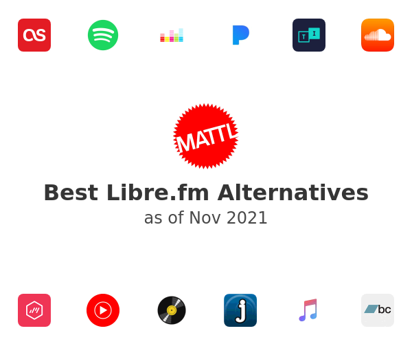 Best Libre.fm Alternatives