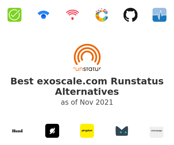Best Runstatus Alternatives