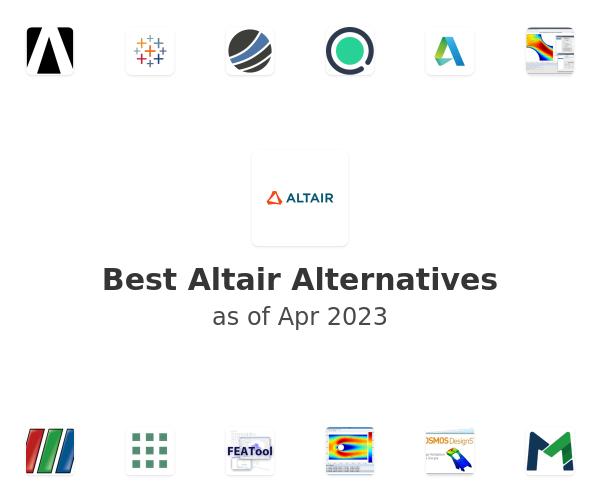 Best Datawatch Alternatives