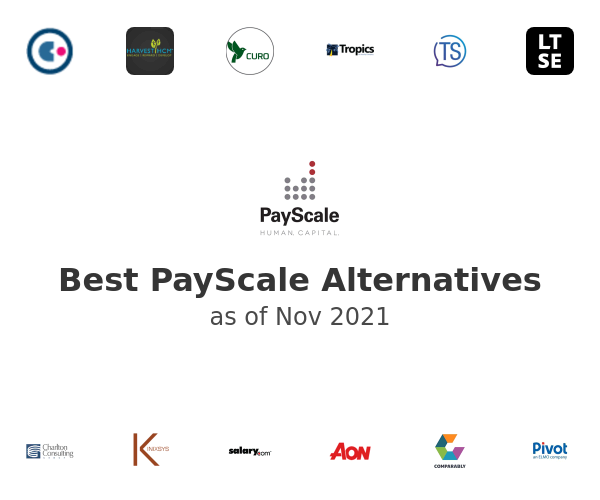 Best PayScale Alternatives
