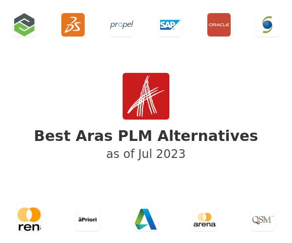 Best Aras PLM Alternatives