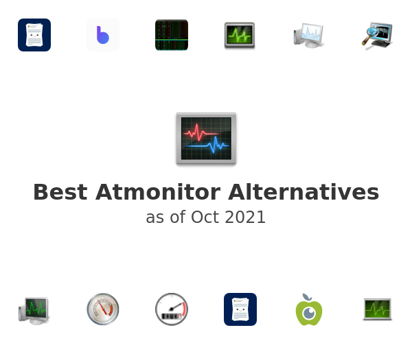 Best Atmonitor Alternatives
