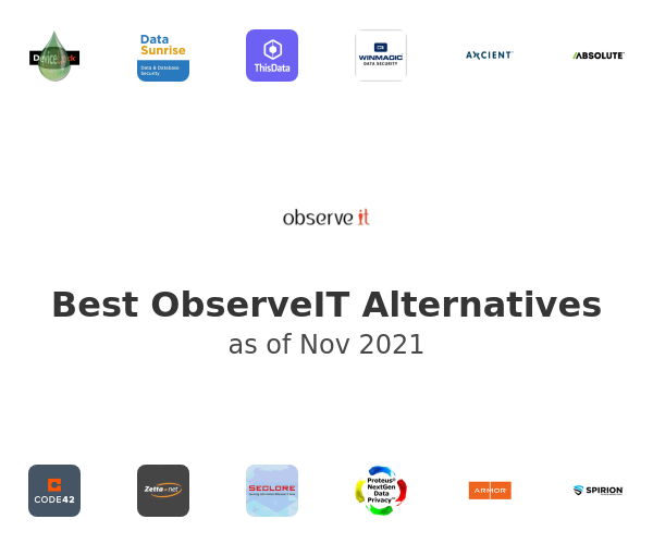 Best ObserveIT Alternatives