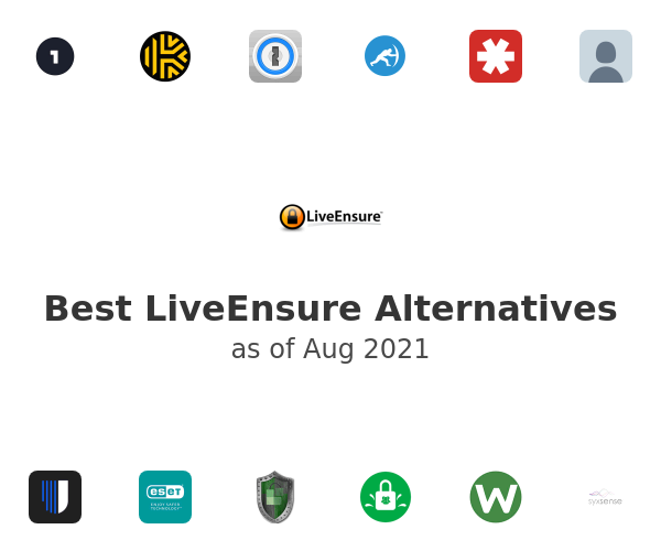 Best LiveEnsure Alternatives