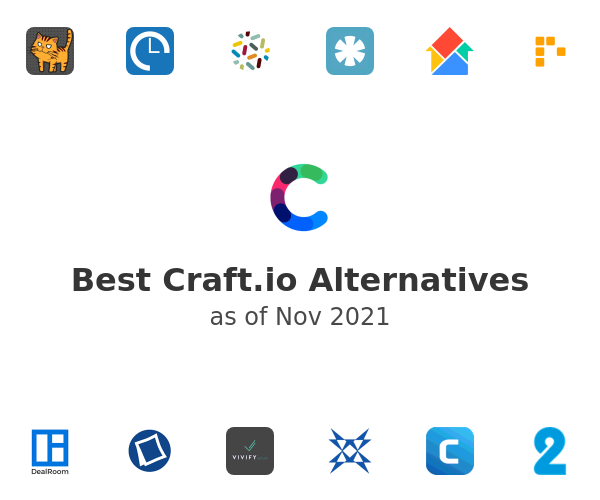 Best Craft.io Alternatives