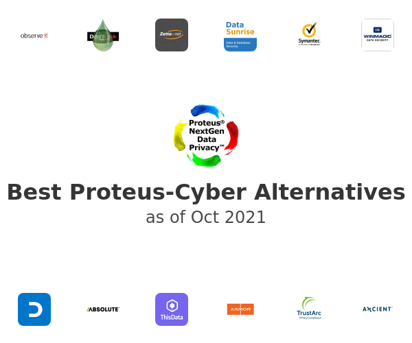 Best Proteus GDPReady Alternatives