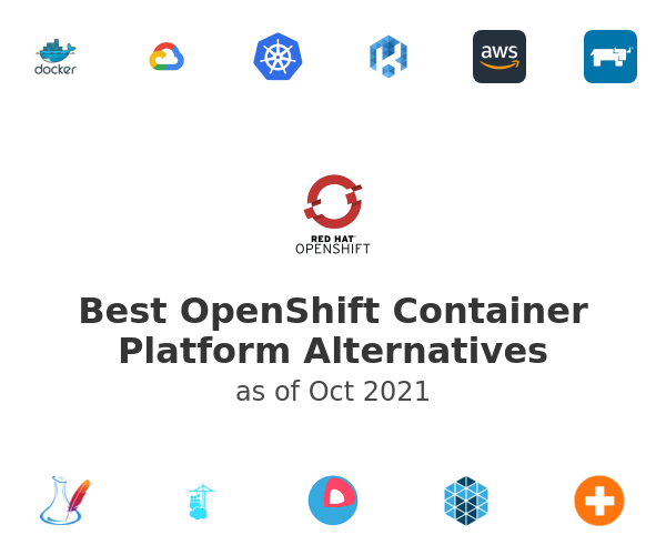 Best OpenShift Container Platform Alternatives