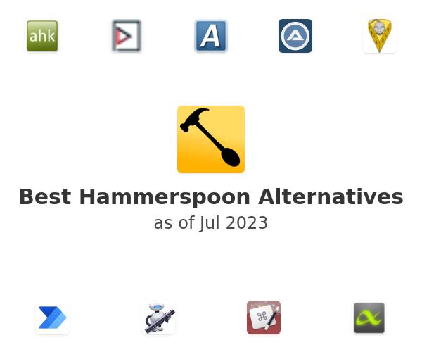 Best Hammerspoon Alternatives