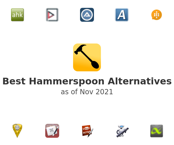 Best Hammerspoon Alternatives