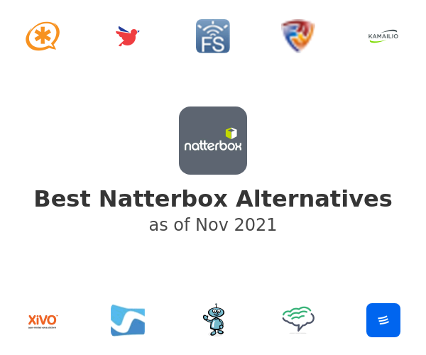 Best Natterbox Alternatives