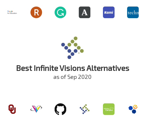 Best Infinite Visions Alternatives