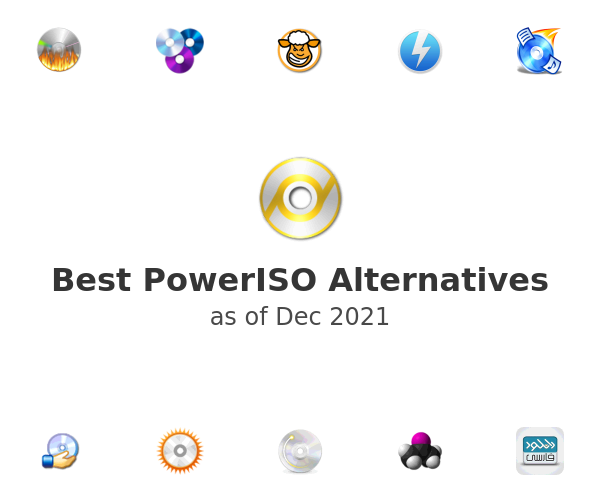 Best PowerISO Alternatives