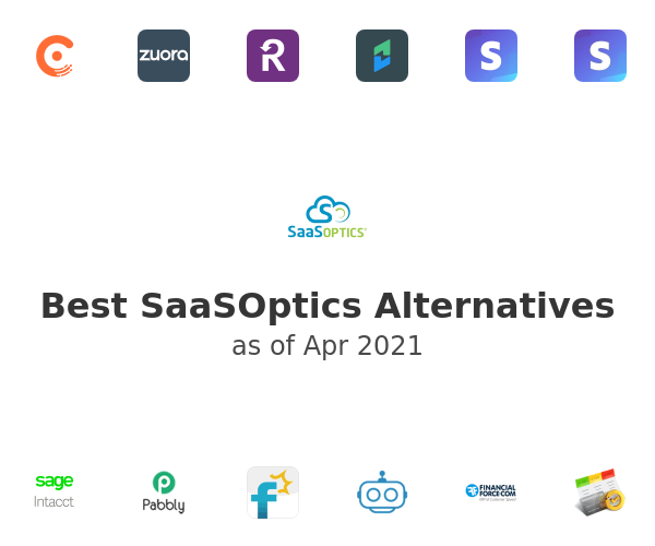 Best SaaSOptics Alternatives