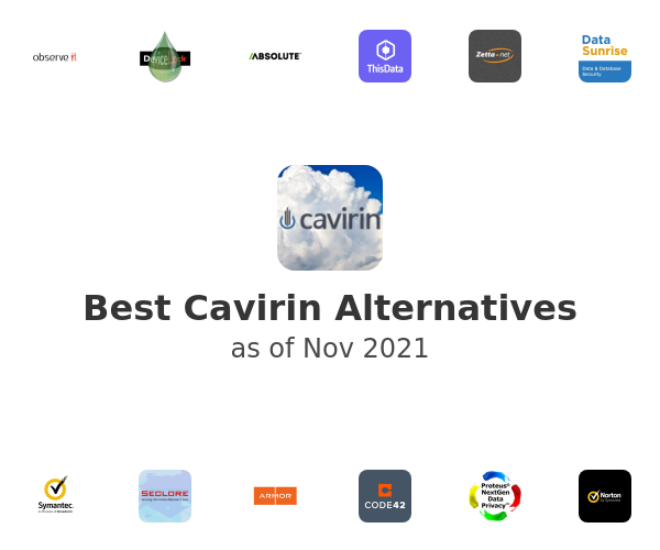 Best Cavirin Alternatives