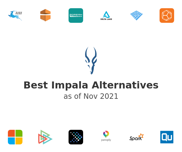 Best Impala Alternatives