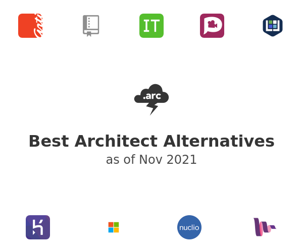 Best Architect Alternatives