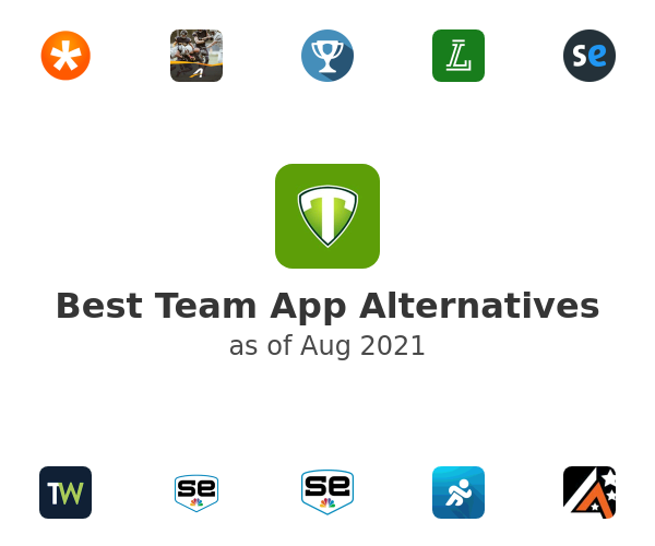Best Team App Alternatives