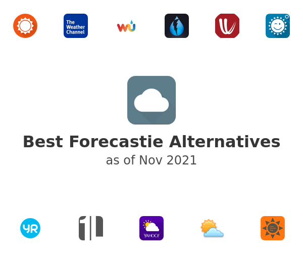 Best Forecastie Alternatives