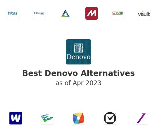 Best Denovo Alternatives