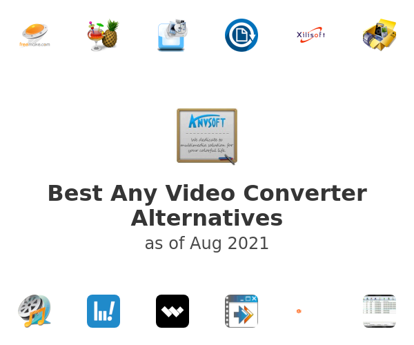 Best Any Video Converter Alternatives