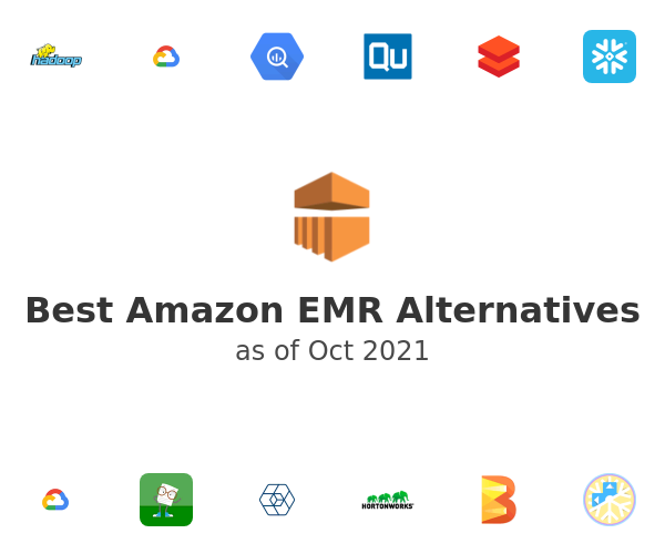 Best Amazon EMR Alternatives
