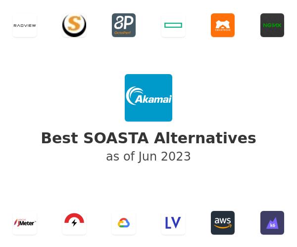 Best CloudTest Alternatives