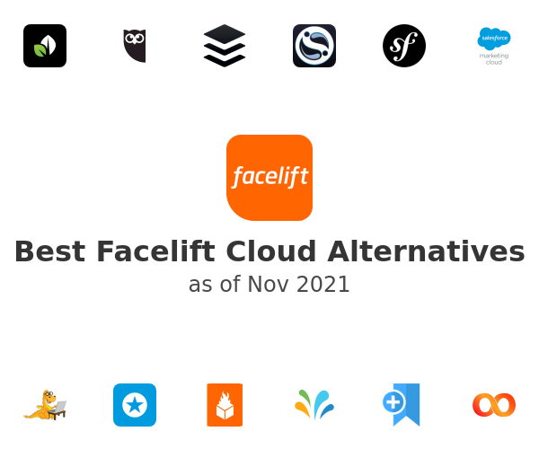 Best Facelift Cloud Alternatives