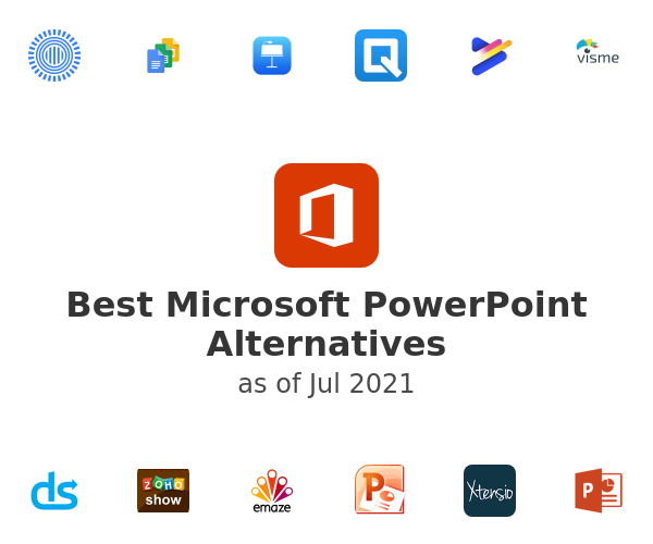 Best Microsoft PowerPoint Alternatives