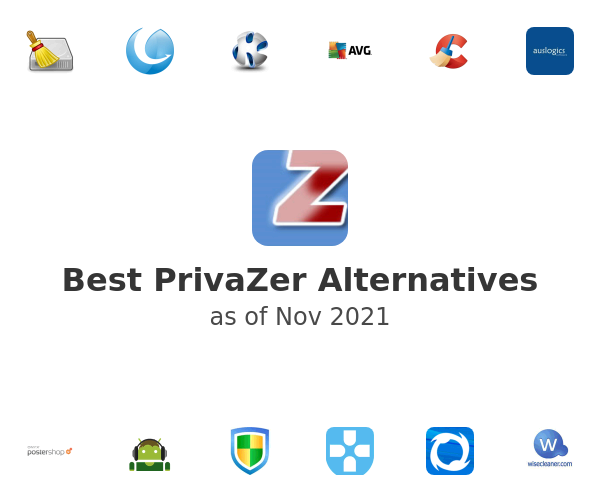 Best PrivaZer Alternatives