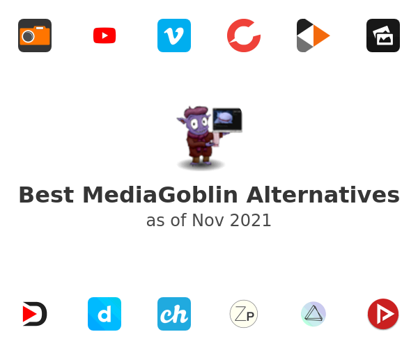 Best MediaGoblin Alternatives