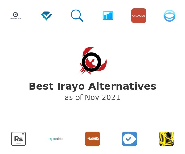 Best Irayo Alternatives