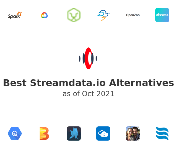 Best Streamdata.io Alternatives