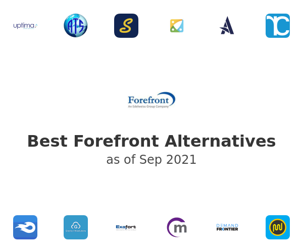 Best Forefront Alternatives