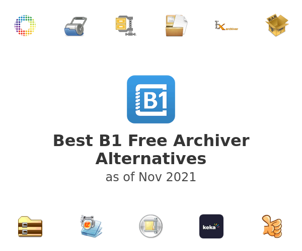 Best B1 Free Archiver Alternatives