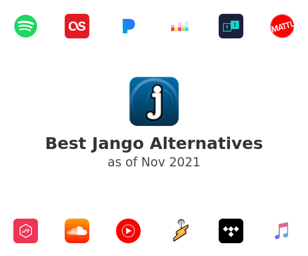 Best Jango Alternatives