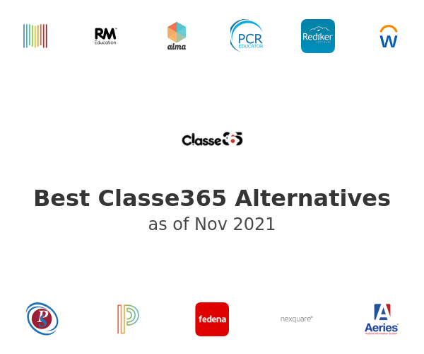 Best Classe365 Alternatives