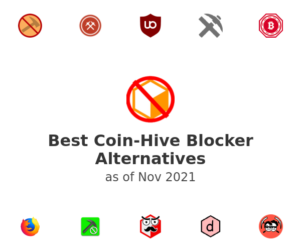 Best Coin-Hive Blocker Alternatives