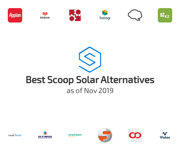 Best Scoop Solar Alternatives